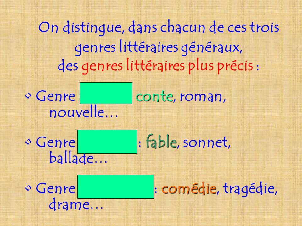 On distingue, dans chacun de ces trois genres littéraires généraux, des genres littéraires plus précis : narratifconte Genre narratif : conte, roman,