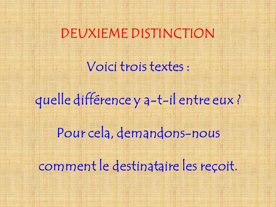 DEUXIEME DISTINCTION Voici trois textes : quelle différence y a-t-il entre eux ? Pour cela, demandons-nous comment le destinataire les reçoit.