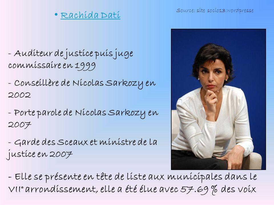 Rachida Dati - Auditeur de justice puis juge commissaire en 1999 - Conseillère de Nicolas Sarkozy en 2002 - Porte parole de Nicolas Sarkozy en 2007 -