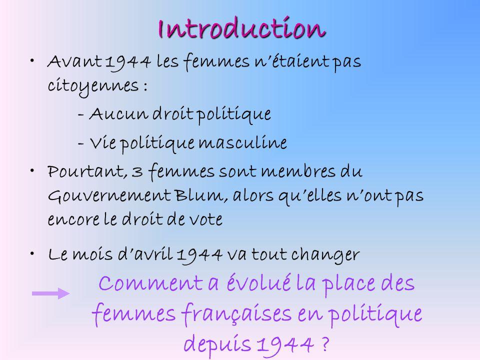 Sommaire I / Evolution des Femmes en politique III / Présence des femmes aux municipales et à lAssemblée Nationale II / Actualité a- Principales lois b- Les débuts des femmes en politique a- Le gouvernement actuel b- Lexemple de femmes politiques dans leurs partis : Ségolène Royal, Rachida Dati et Marine Le Pen c- La parité hommes / femmes au sein dun parti: les Verts a- Les municipales 2008 b- Parcours politique dune femme c- Lévolution des femmes à lAssemblée Nationale