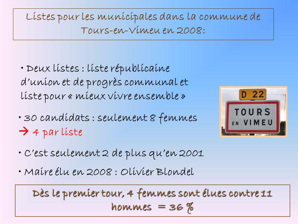 Listes pour les municipales dans la commune de Tours-en-Vimeu en 2008: Deux listes : liste républicaine dunion et de progrès communal et liste pour «