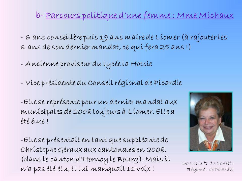 - 6 ans conseillère puis 19 ans maire de Liomer (à rajouter les 6 ans de son dernier mandat, ce qui fera 25 ans !) -E-Elle se représente pour un derni