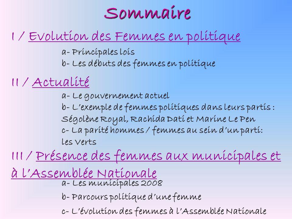 Sommaire I / Evolution des Femmes en politique III / Présence des femmes aux municipales et à lAssemblée Nationale II / Actualité a- Principales lois