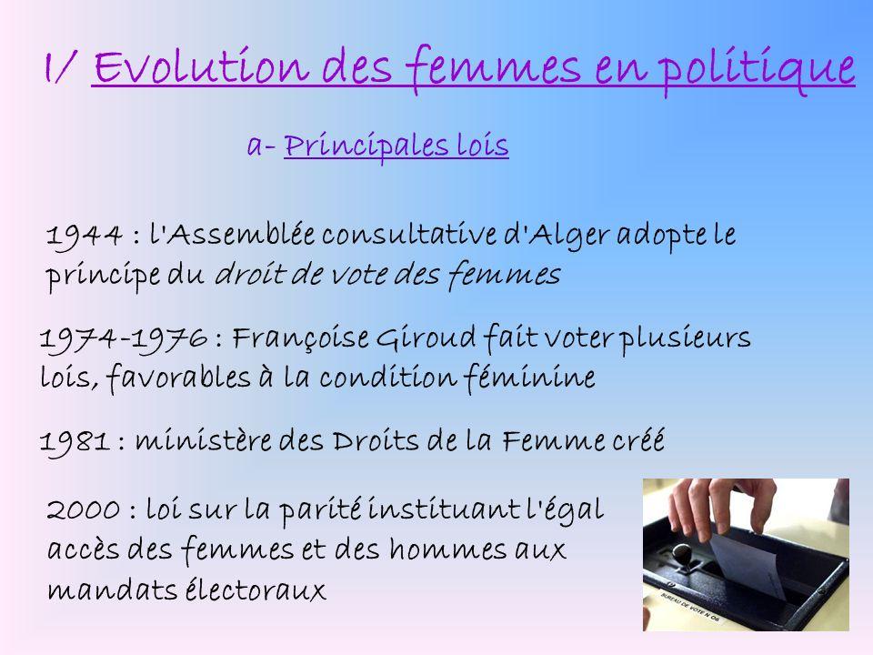 I/ Evolution des femmes en politique a- Principales lois 1944 : l'Assemblée consultative d'Alger adopte le principe du droit de vote des femmes 1981 :