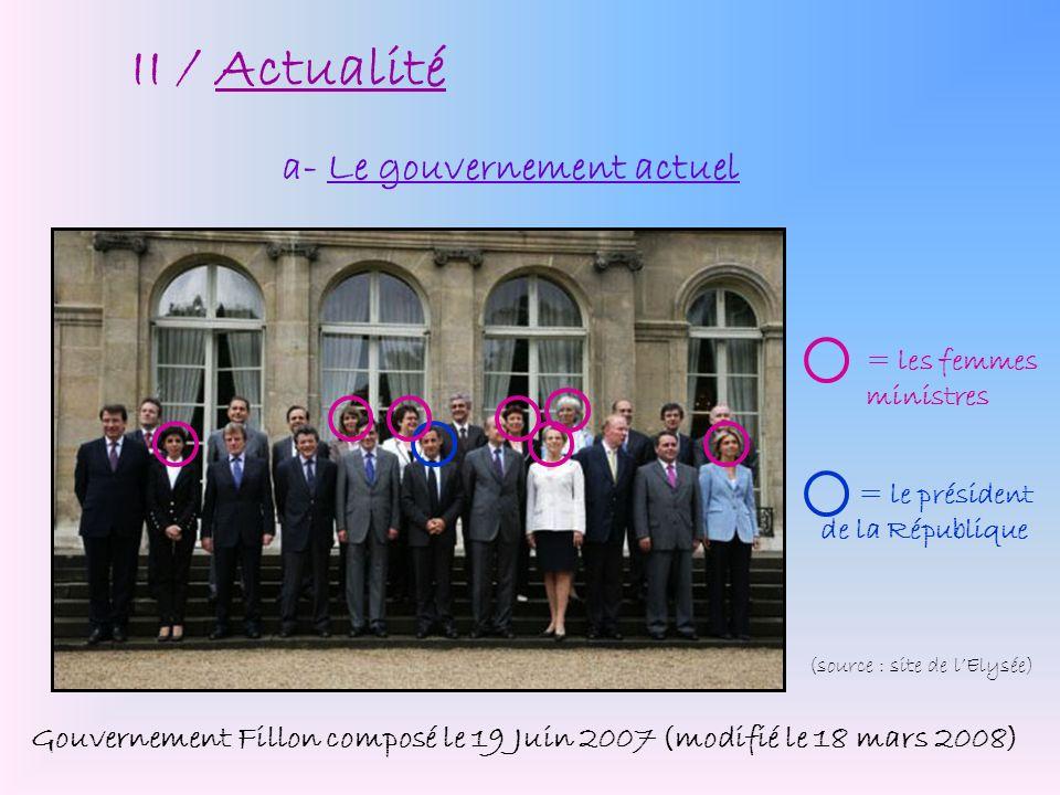 II / Actualité a- Le gouvernement actuel Gouvernement Fillon composé le 19 Juin 2007 (modifié le 18 mars 2008) = les femmes ministres = le président d