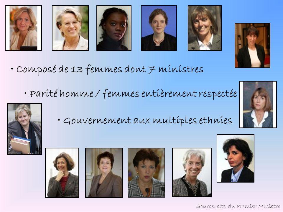 Composé de 13 femmes dont 7 ministres Parité homme / femmes entièrement respectée Gouvernement aux multiples ethnies Source: site du Premier Ministre
