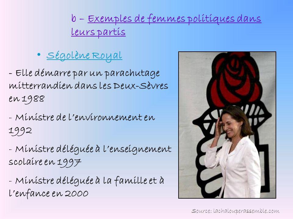 b – Exemples de femmes politiques dans leurs partis Ségolène Royal - Elle démarre par un parachutage mitterrandien dans les Deux-Sèvres en 1988 - Mini
