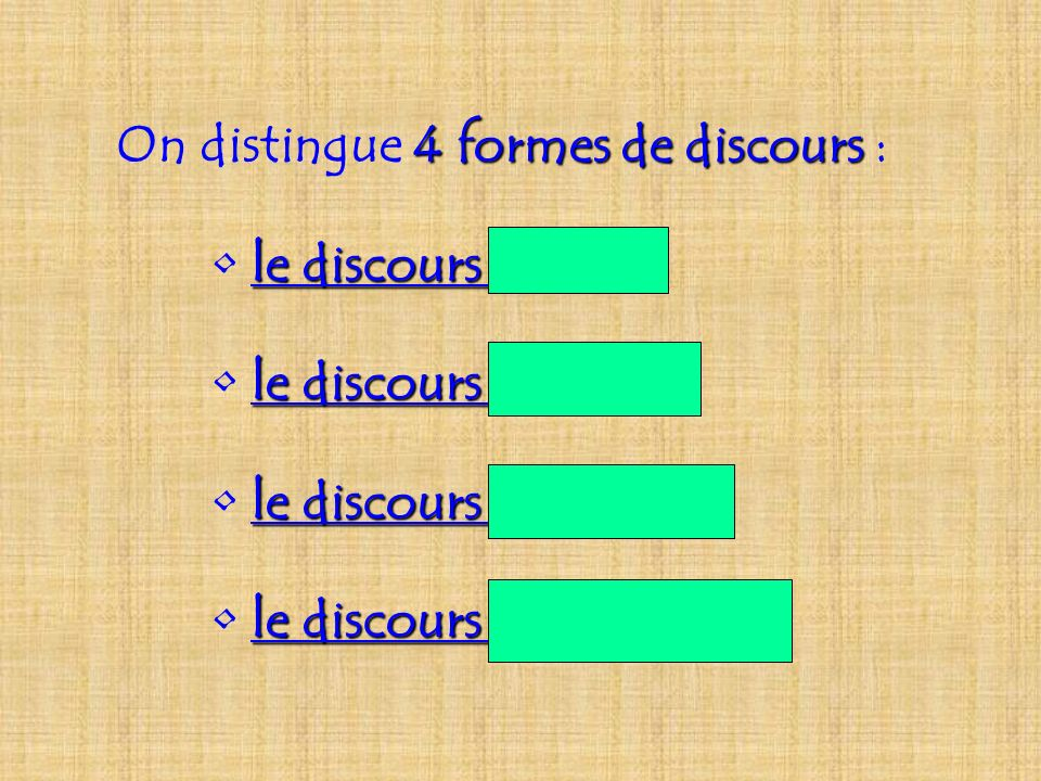 On distingue 4 formes de discours discours : le discours narratif le discours descriptif le discours explicatif le discours argumentatif argumentatif.