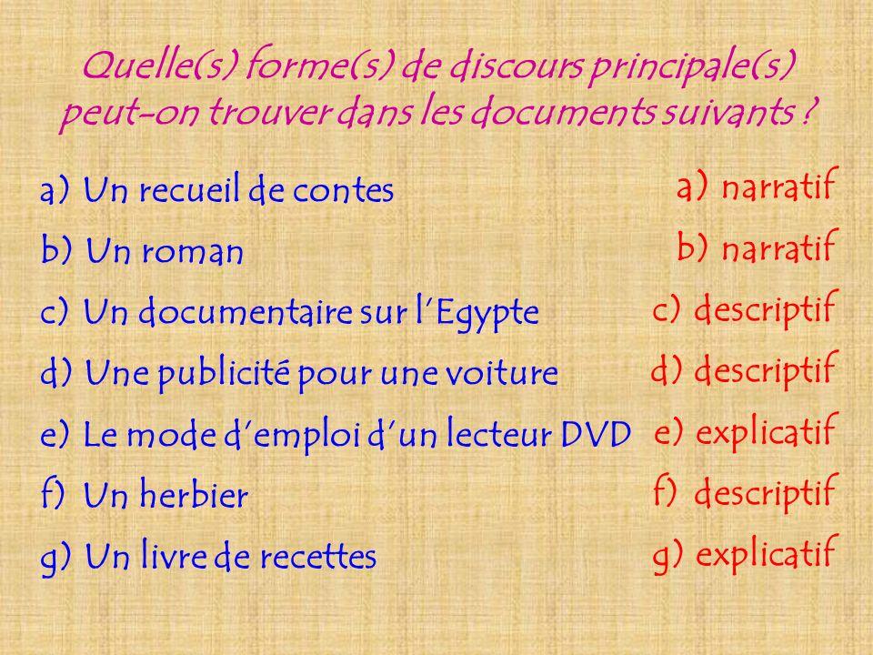 Quelle(s) forme(s) de discours principale(s) peut-on trouver dans les documents suivants ? a) Un recueil de contes b) Un roman c) Un documentaire sur
