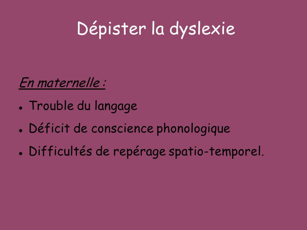 Dépister la dyslexie En maternelle : Trouble du langage Déficit de conscience phonologique Difficultés de repérage spatio-temporel.