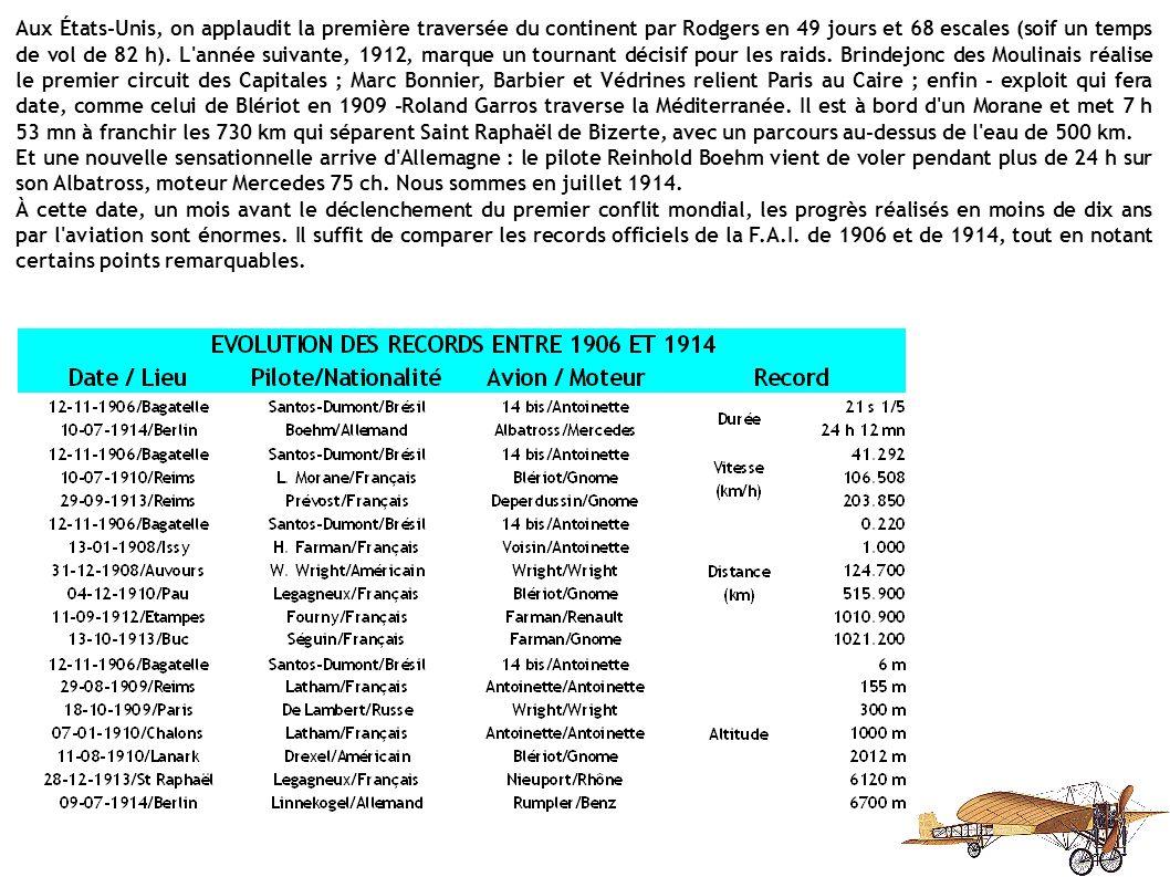 Le 18 février 1911 a lieu, aux Indes, un grand événement : la première poste aérienne au monde, avec le Français Henri Péquet sur Sommer, moteur 50 ch