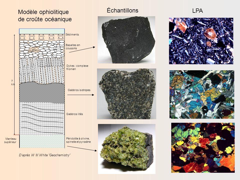 La disposition des roches suggèrent quelles ont la même origine… Pour le vérifier (et valider le modèle actuel), il faut en faire une analyse chimique logiciel Magma (CNDP, 89 Euros version établissement)