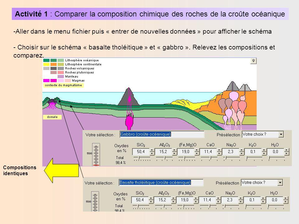 Activité 1 : Comparer la composition chimique des roches de la croûte océanique -On peut utiliser aussi le menu déroulant à droite « présélection » pour avoir accès à dautres échantillons.