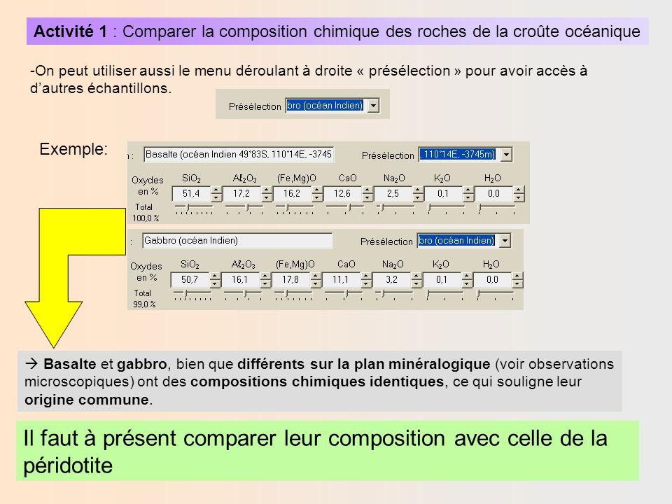 Activité 1 : Comparer la composition chimique des roches de la croûte océanique -La composition de la péridotite ne figure pas dans les menus déroulants.