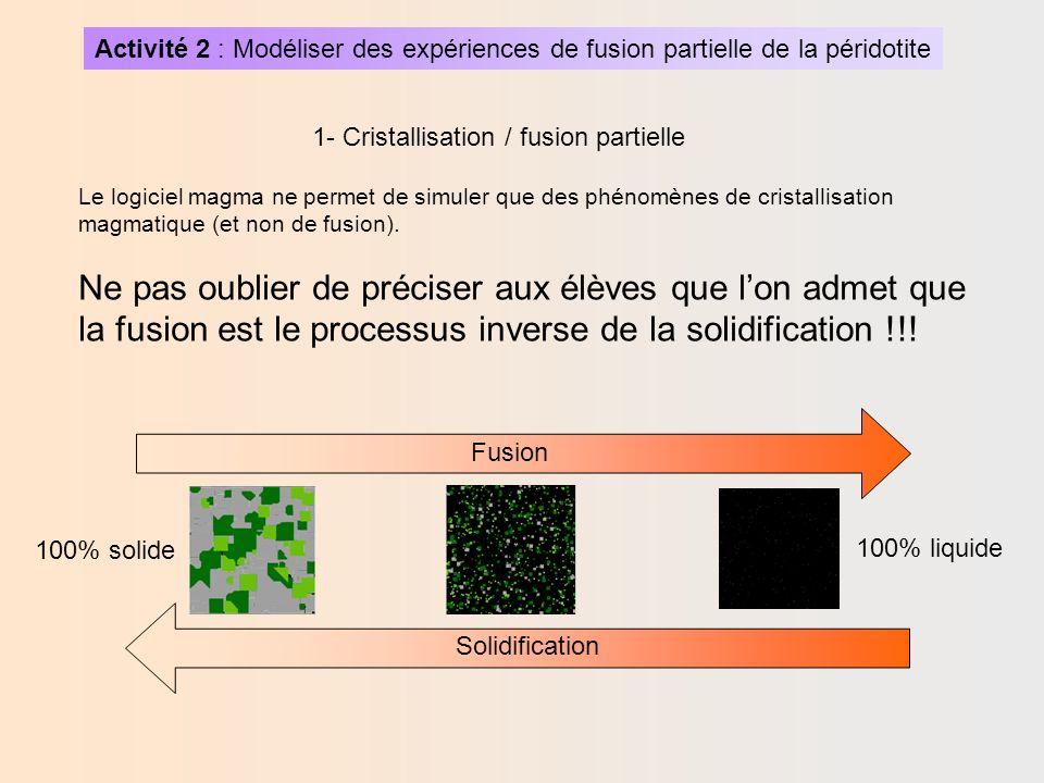 Activité 2 : Modéliser des expériences de fusion partielle de la péridotite 2- Modélisations analogiques de fusion partielle Dans le menu « expérimentation », en choisissant « sinformer sur la fusion partielle », on explique de façon simplifiée le principe des expérimentations qui ont été réalisées (utilisation des cellules à enclume de diamant).