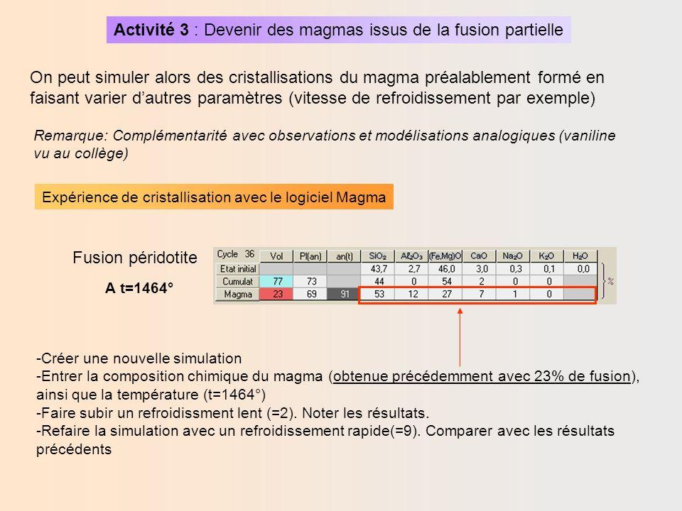 Activité 3 : Devenir des magmas issus de la fusion partielle Expérience de cristallisation avec le logiciel Magma Résultats Refroidissement lent (= 2) Refroidissement rapide (= 9) Gabbro (grenu) Basalte (microlithique)