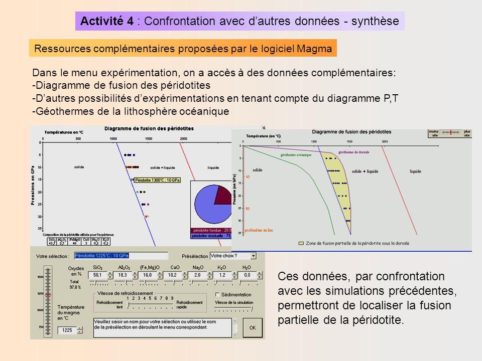 Activité 4 : Confrontation avec dautres données - synthèse Utilisation possible dun tableur (B2i)