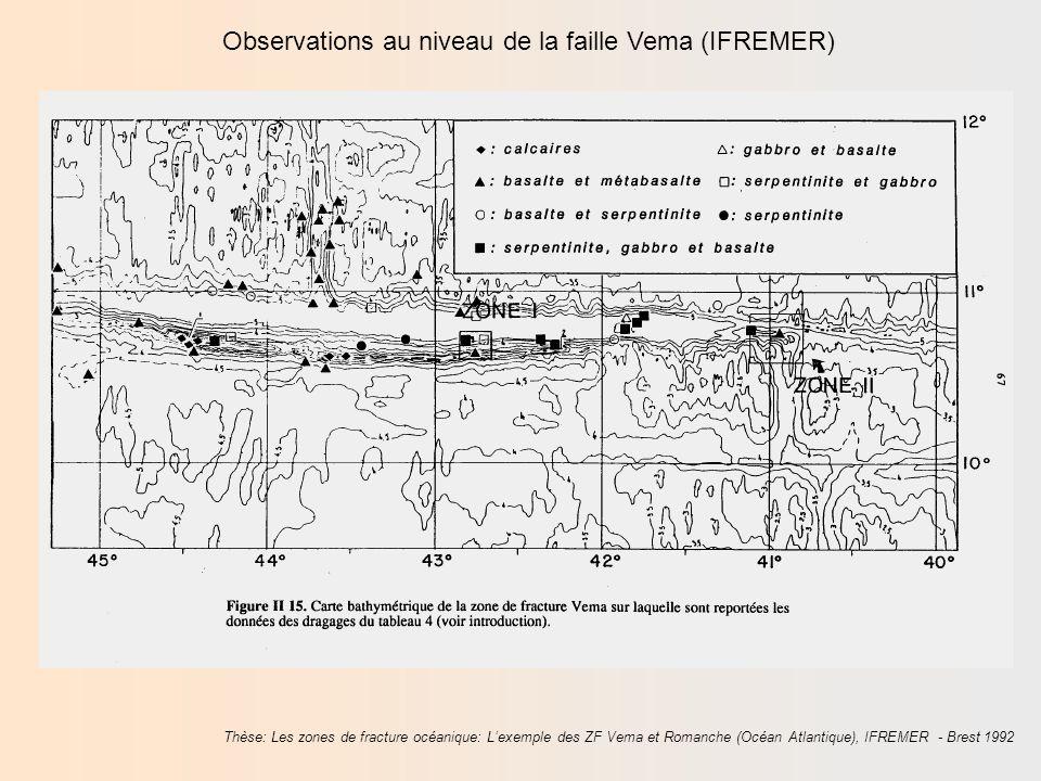 Observations au niveau de la faille Vema (IFREMER) Basaltes en coussins