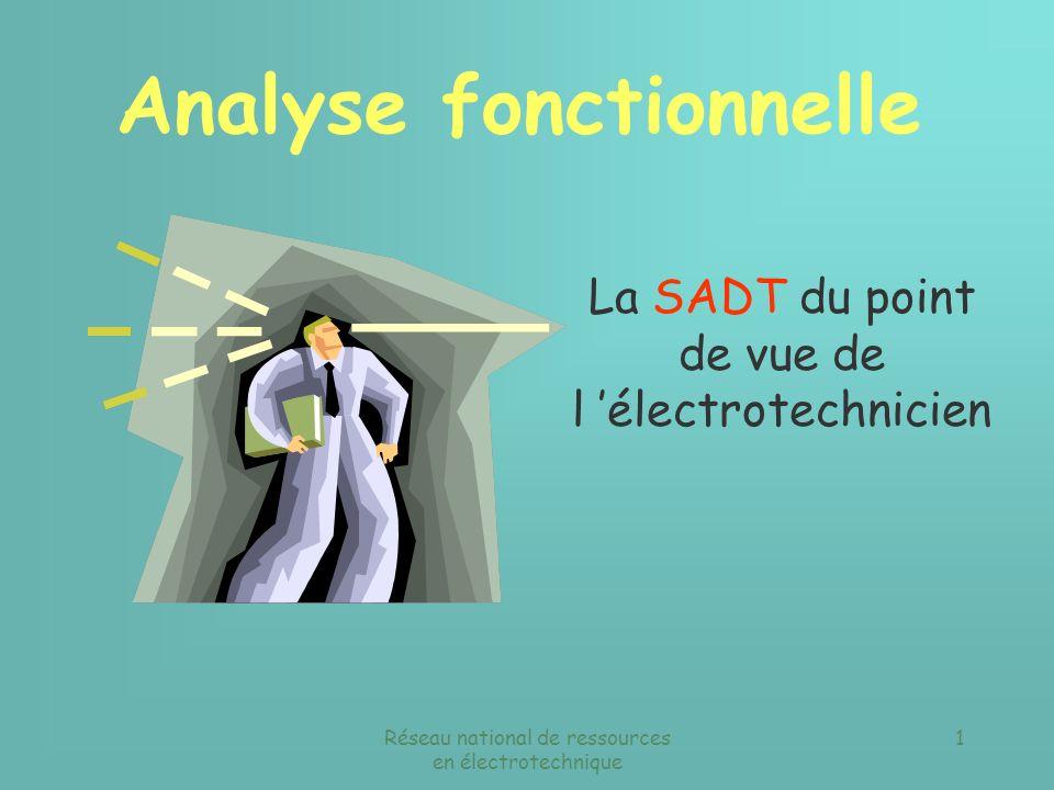 Réseau national de ressources en électrotechnique 21 CR E Faire …..