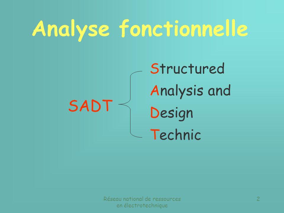 Réseau national de ressources en électrotechnique 2 Analyse fonctionnelle Structured Analysis and Design Technic SADT