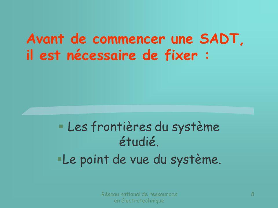 Réseau national de ressources en électrotechnique 8 Avant de commencer une SADT, il est nécessaire de fixer : § Les frontières du système étudié.