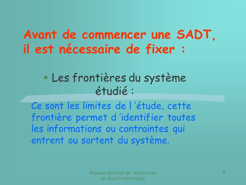 Réseau national de ressources en électrotechnique 8 Avant de commencer une SADT, il est nécessaire de fixer : § Les frontières du système étudié. §Le