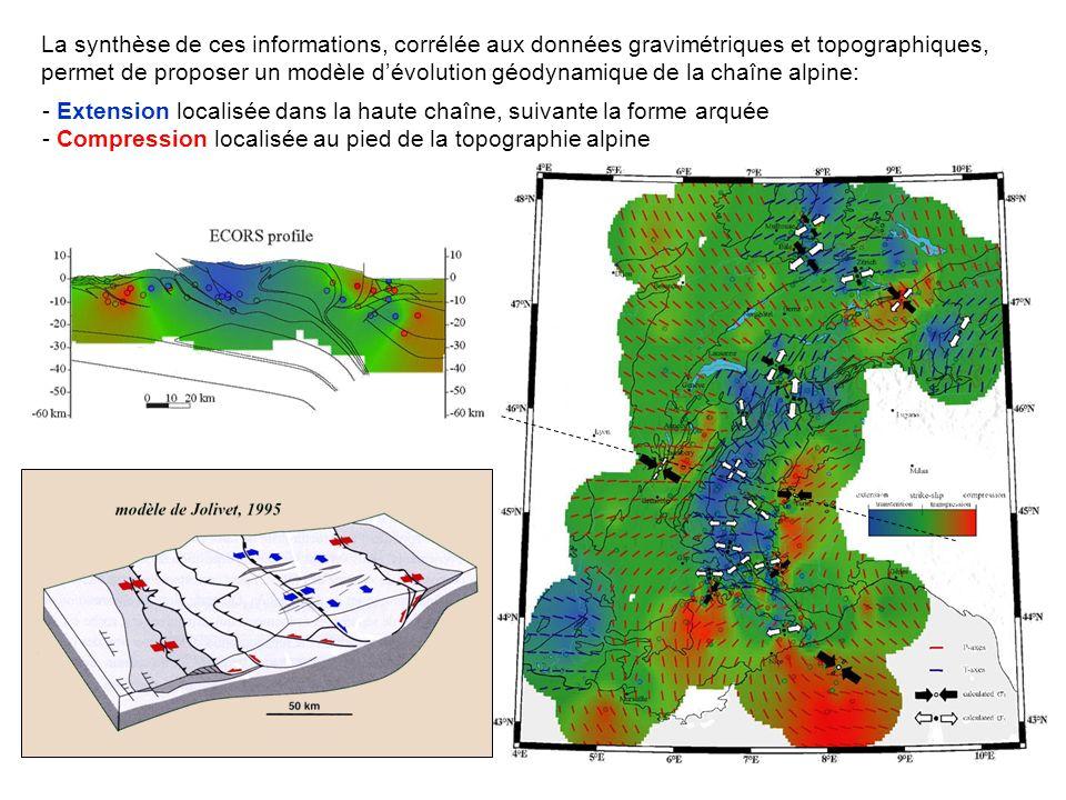 La synthèse de ces informations, corrélée aux données gravimétriques et topographiques, permet de proposer un modèle dévolution géodynamique de la cha