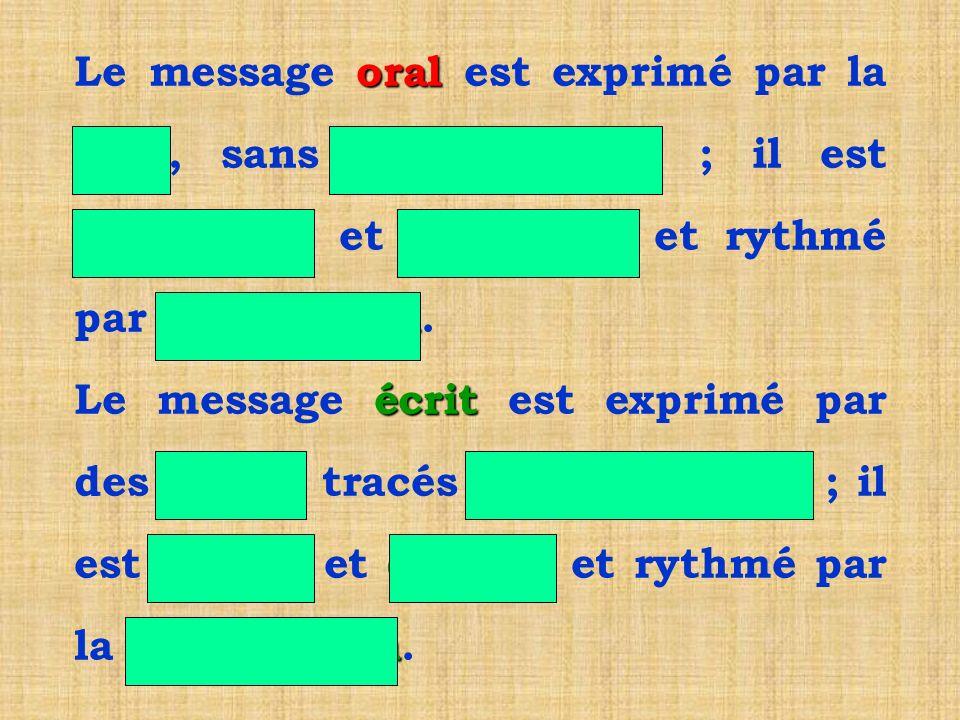 . Oral Ceci est un exercice . Ecrit Le message du guide aux enfants est oral.