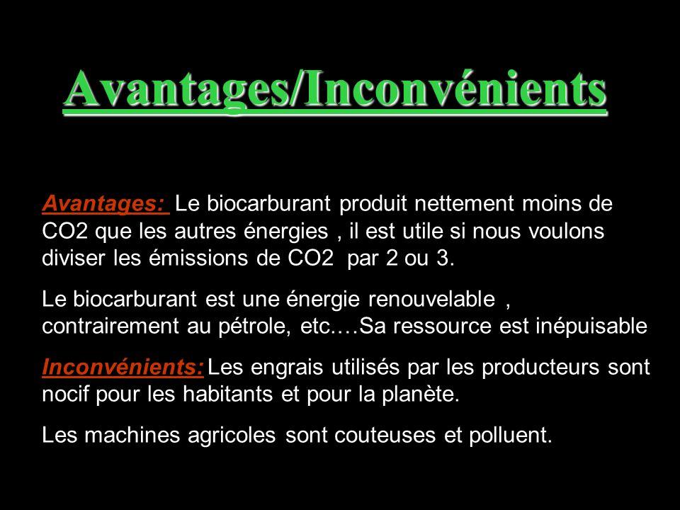 Avantages/Inconvénients Avantages: Le biocarburant produit nettement moins de CO2 que les autres énergies, il est utile si nous voulons diviser les ém