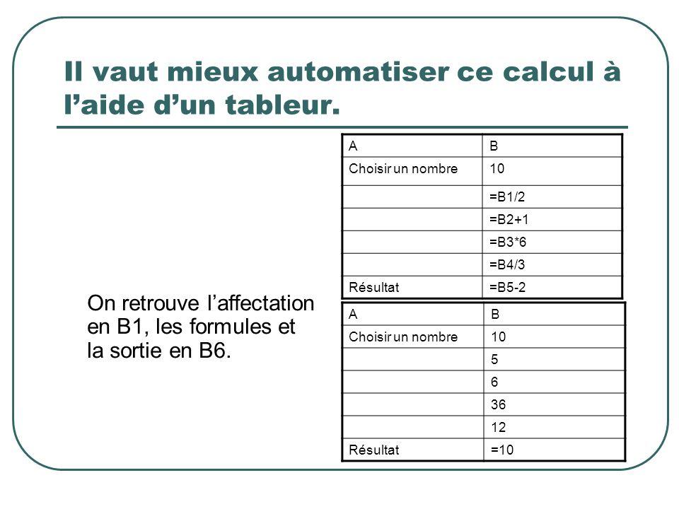 Il vaut mieux automatiser ce calcul à laide dun tableur. On retrouve laffectation en B1, les formules et la sortie en B6. AB Choisir un nombre10 =B1/2