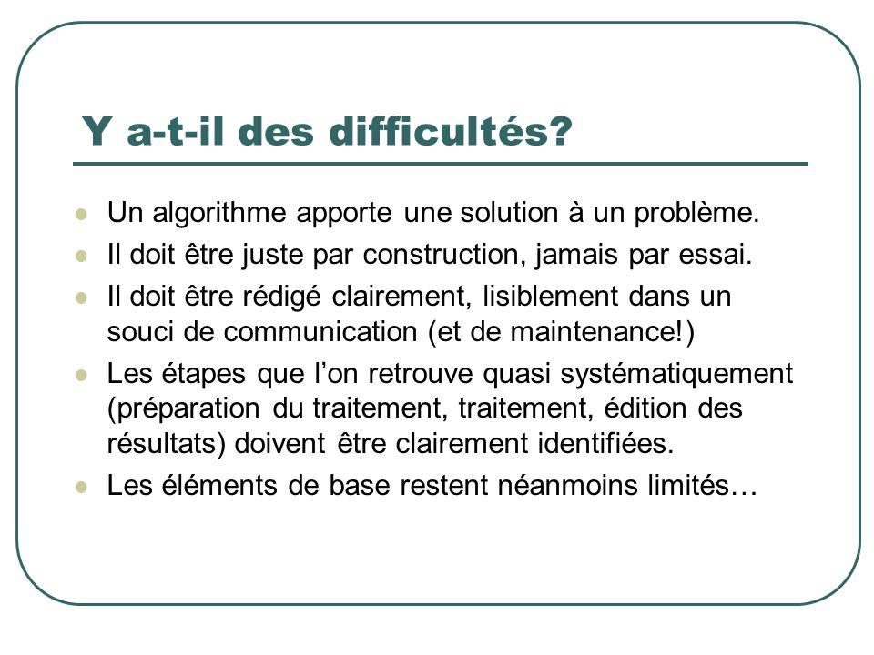 Y a-t-il des difficultés? Un algorithme apporte une solution à un problème. Il doit être juste par construction, jamais par essai. Il doit être rédigé