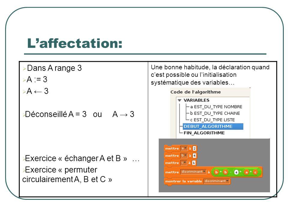Laffectation: Dans A range 3 A := 3 A 3 Déconseillé A = 3 ou A 3 Exercice « échanger A et B » … Exercice « permuter circulairement A, B et C » Une bon