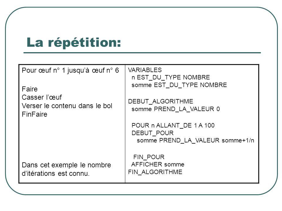 La répétition: Pour œuf n° 1 jusquà œuf n° 6 Faire Casser lœuf Verser le contenu dans le bol FinFaire Dans cet exemple le nombre ditérations est connu