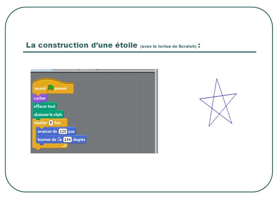 La construction dune étoile (avec la tortue de Scratch) :