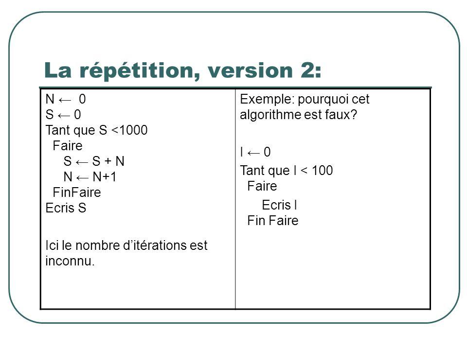 La répétition, version 2: N 0 S 0 Tant que S <1000 Faire S S + N N N+1 FinFaire Ecris S Ici le nombre ditérations est inconnu. Exemple: pourquoi cet a