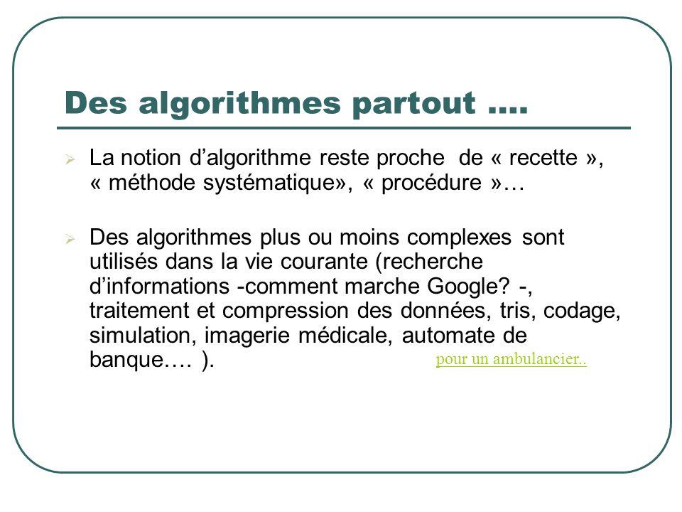 Des algorithmes partout …. La notion dalgorithme reste proche de « recette », « méthode systématique», « procédure »… Des algorithmes plus ou moins co