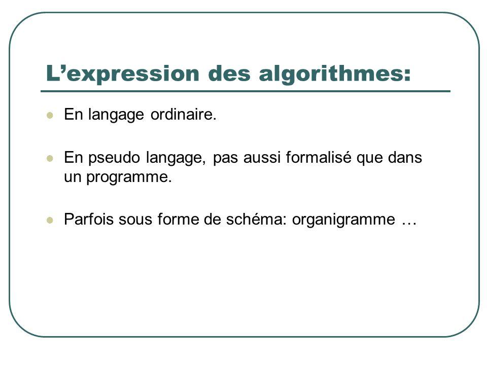 Lexpression des algorithmes: En langage ordinaire. En pseudo langage, pas aussi formalisé que dans un programme. Parfois sous forme de schéma: organig