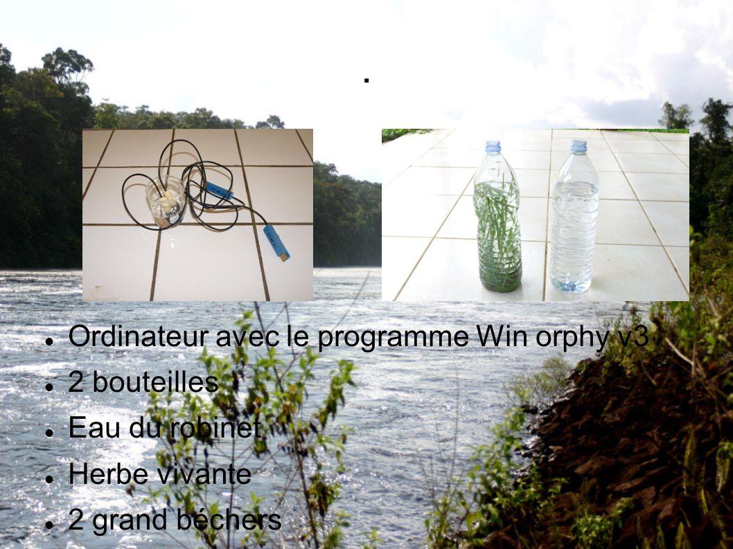 . Ordinateur avec le programme Win orphy v3 2 bouteilles Eau du robinet Herbe vivante 2 grand béchers
