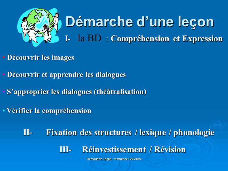 Bernadette Taglia, formatrice CASNAV Démarche dune leçon I- : Compréhension et Expression I- la BD : Compréhension et Expression Découvrir et apprendr