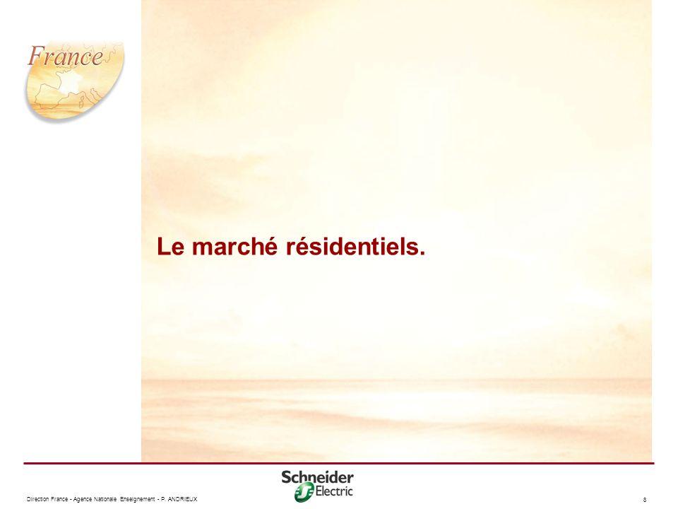 Direction France - Agence Nationale Enseignement - P. ANDRIEUX 8 Le marché résidentiels.