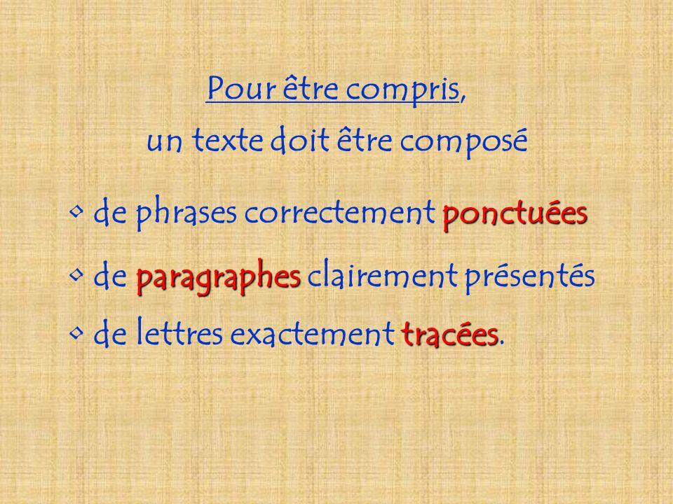 Pour être compris, un texte doit être composé ponctuées de phrases correctement ponctuées de lettres exactement t tt tracées. paragraphes de paragraph