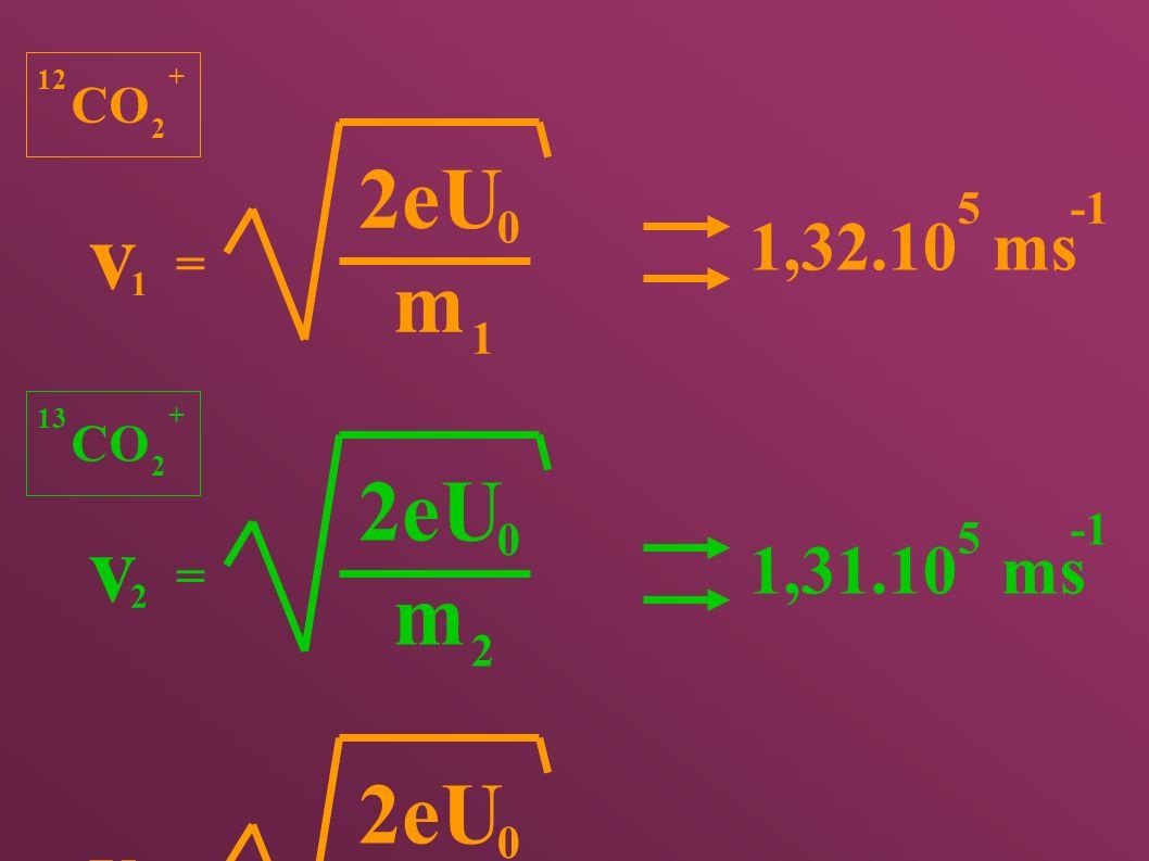 1 v 1 = 2eU 0 m v 2 = 0 m 21 v 1 = 0 m v 2 = 0 m 2 13 CO 2 + 12 CO 2 + 1,31.10 5 ms 1,32.10 5 ms