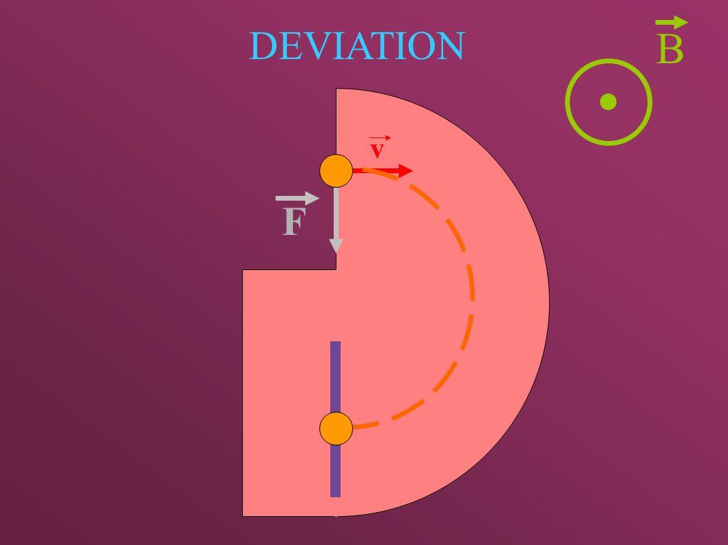 DEVIATION v B F