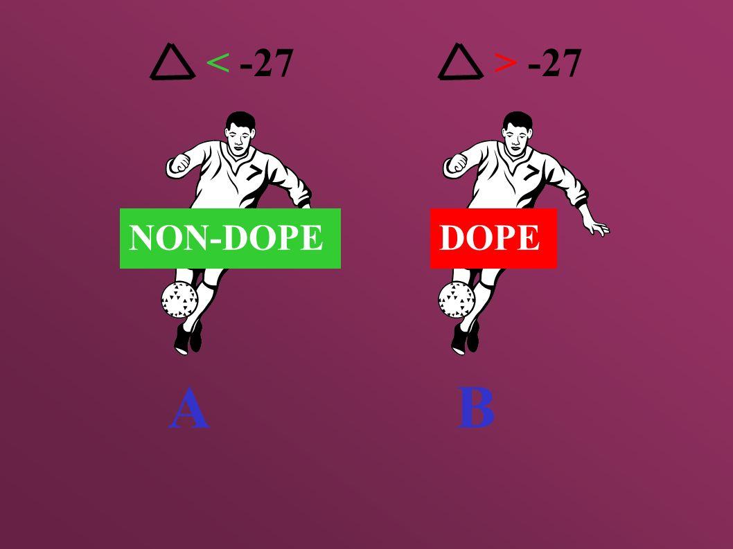AB < -27> -27 NON-DOPEDOPE