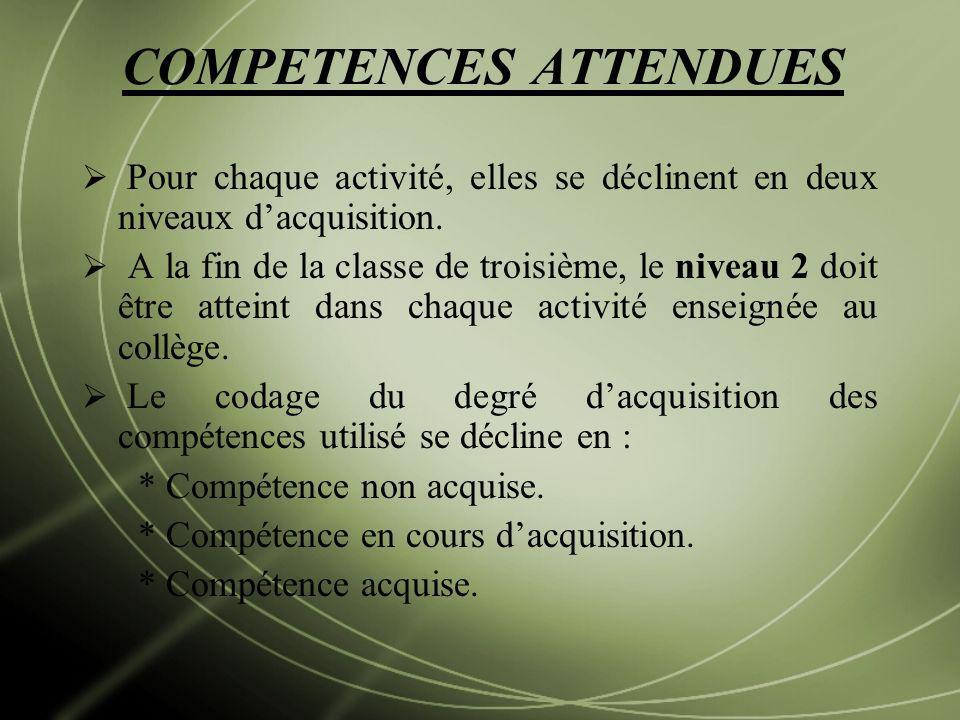 COMPETENCES ATTENDUES Pour chaque activité, elles se déclinent en deux niveaux dacquisition. A la fin de la classe de troisième, le niveau 2 doit être