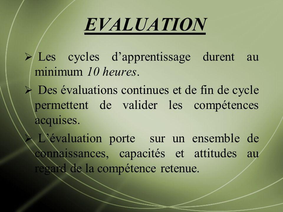 EVALUATION Les cycles dapprentissage durent au minimum 10 heures. Des évaluations continues et de fin de cycle permettent de valider les compétences a