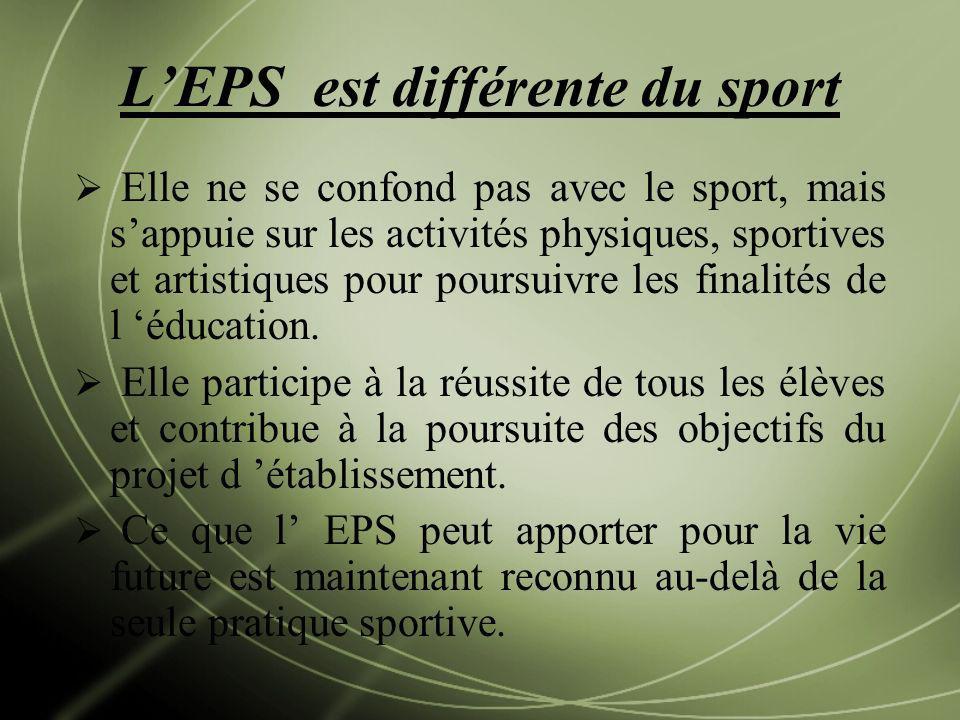 LEPS est différente du sport Elle ne se confond pas avec le sport, mais sappuie sur les activités physiques, sportives et artistiques pour poursuivre