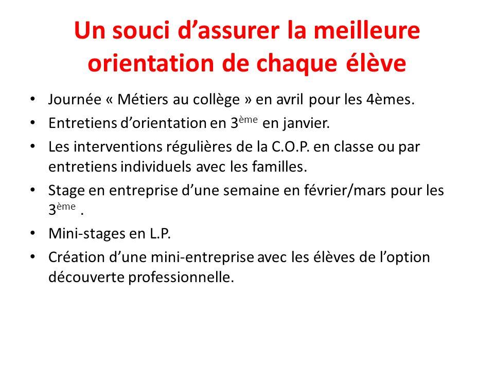 Option Découverte Professionnelle Création, pour la 4ème année consécutive, dune mini entreprise avec la participation de lassociation « Entreprendre pour apprendre.