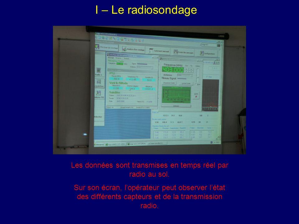 I – Le radiosondage Les données sont transmises en temps réel par radio au sol.