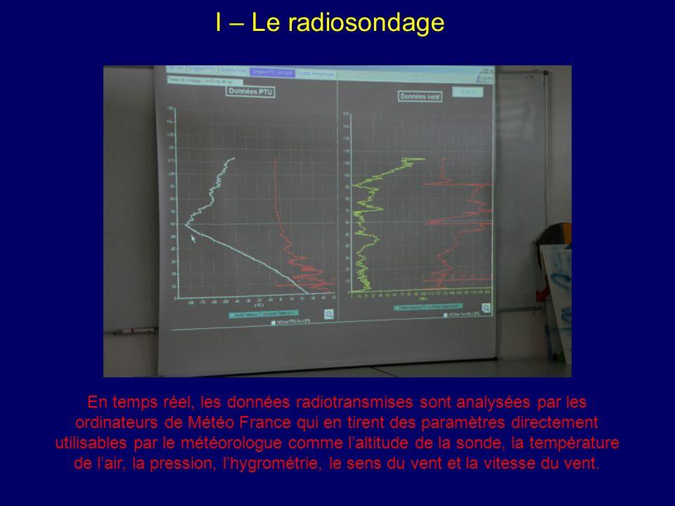 I – Le radiosondage En temps réel, les données radiotransmises sont analysées par les ordinateurs de Météo France qui en tirent des paramètres directement utilisables par le météorologue comme laltitude de la sonde, la température de lair, la pression, lhygrométrie, le sens du vent et la vitesse du vent.
